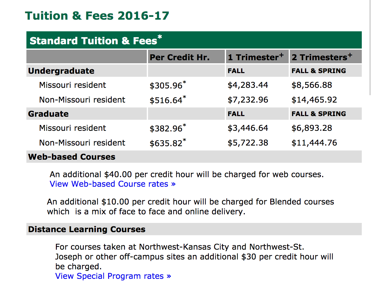 Missouri State Tuition >> Paying The Price What Is The Role Of Professors In College Costs